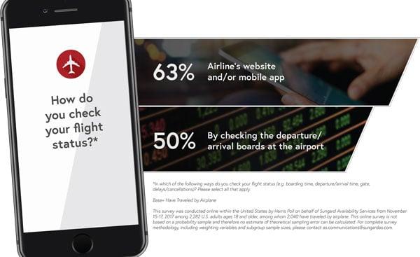 blog-harris-poll-airlines-2.jpg