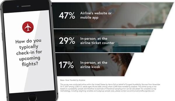 blog-harris-poll-airlines-3.jpg