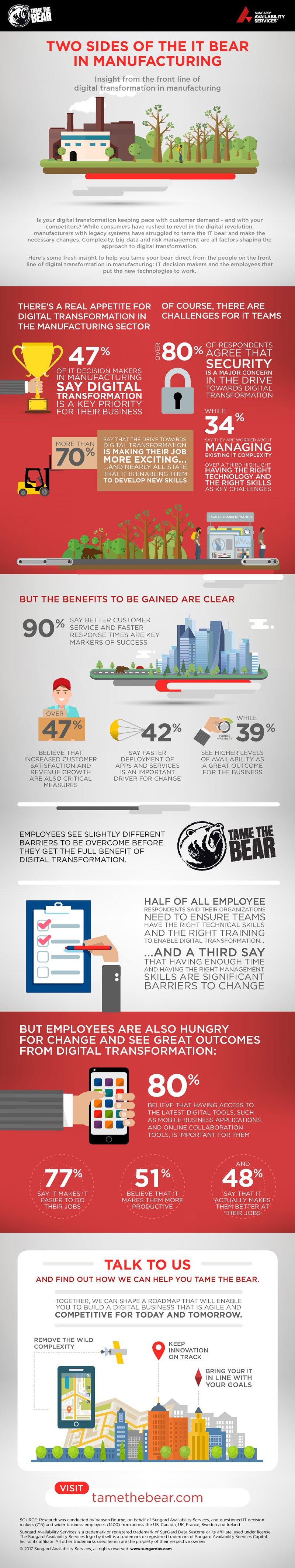blog-ttb-mfg-infographic-800.jpg