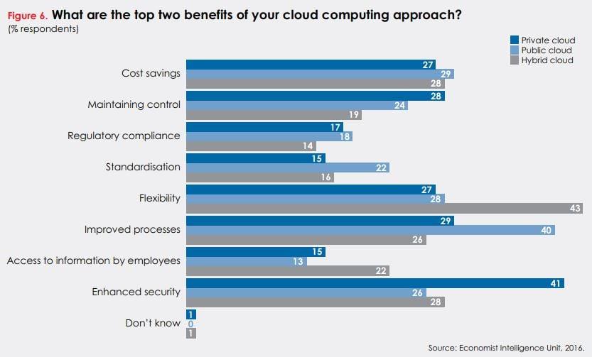 op-resilience-cloud-computing-2-833x503