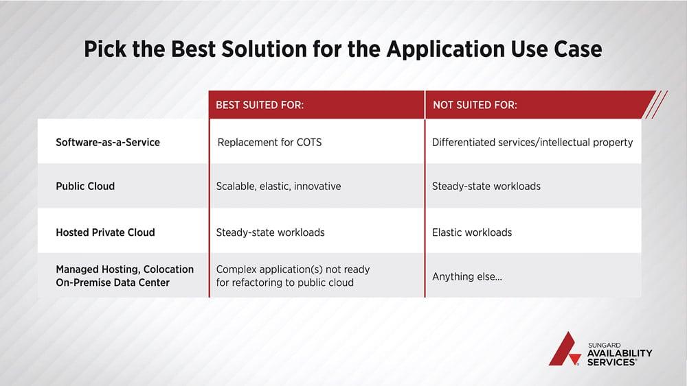 op-cloud-solution-comparison-chart-Nov-2019-1000x563