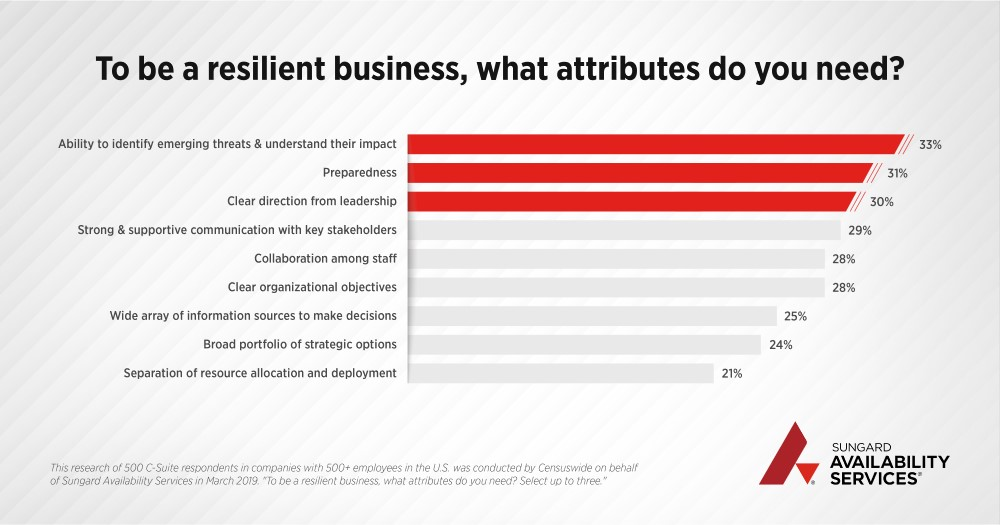 blog-attributes-resilient-business.jpg