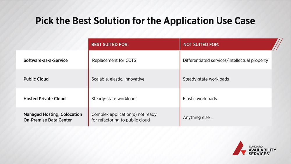 blog-cloud-solution-comparison-chart.jpg