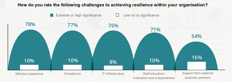 blog-resilience-paper-graph-3.jpg