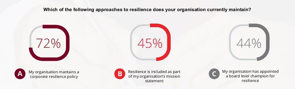 blog-resilience-paper-graph.jpg