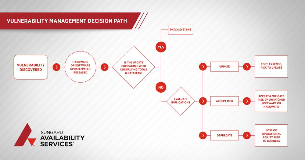 blog-upgrade-decision-path-graphic-1000x525.jpg